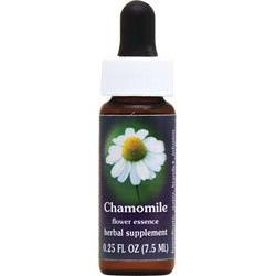 Chamomile Dropper  0.25 盎司